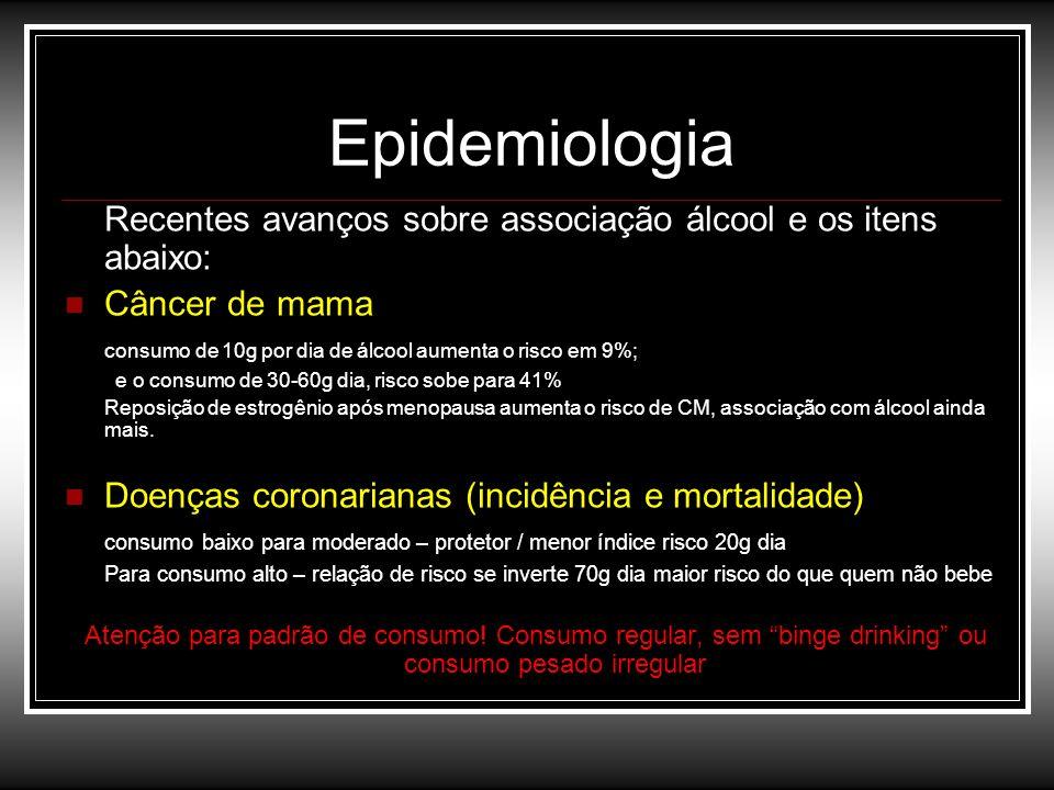 Epidemiologia Câncer de mama