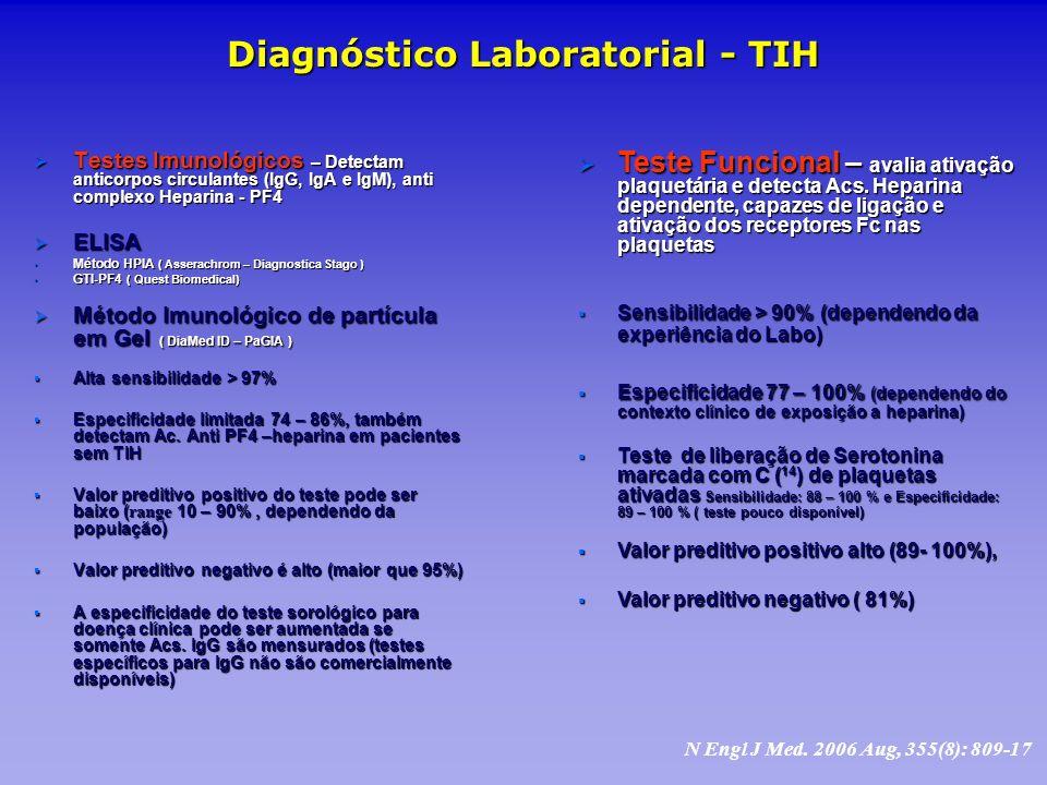 Diagnóstico Laboratorial - TIH