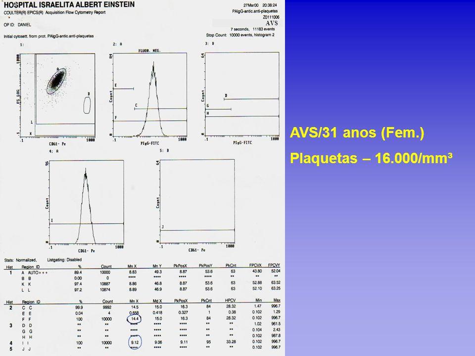 AVS AVS/31 anos (Fem.) Plaquetas – 16.000/mm³