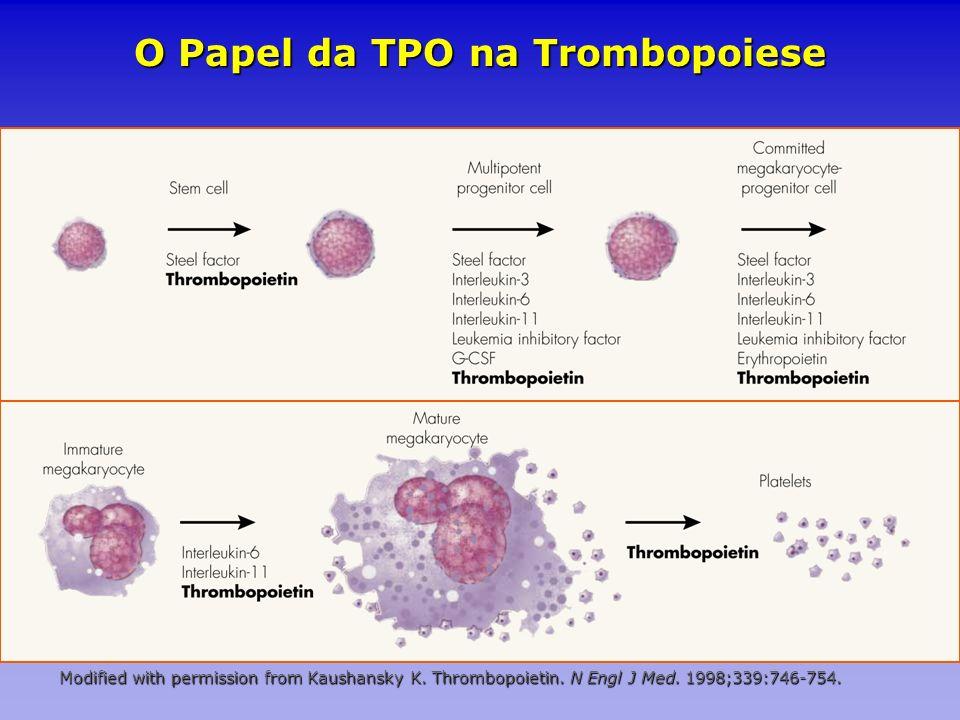 O Papel da TPO na Trombopoiese