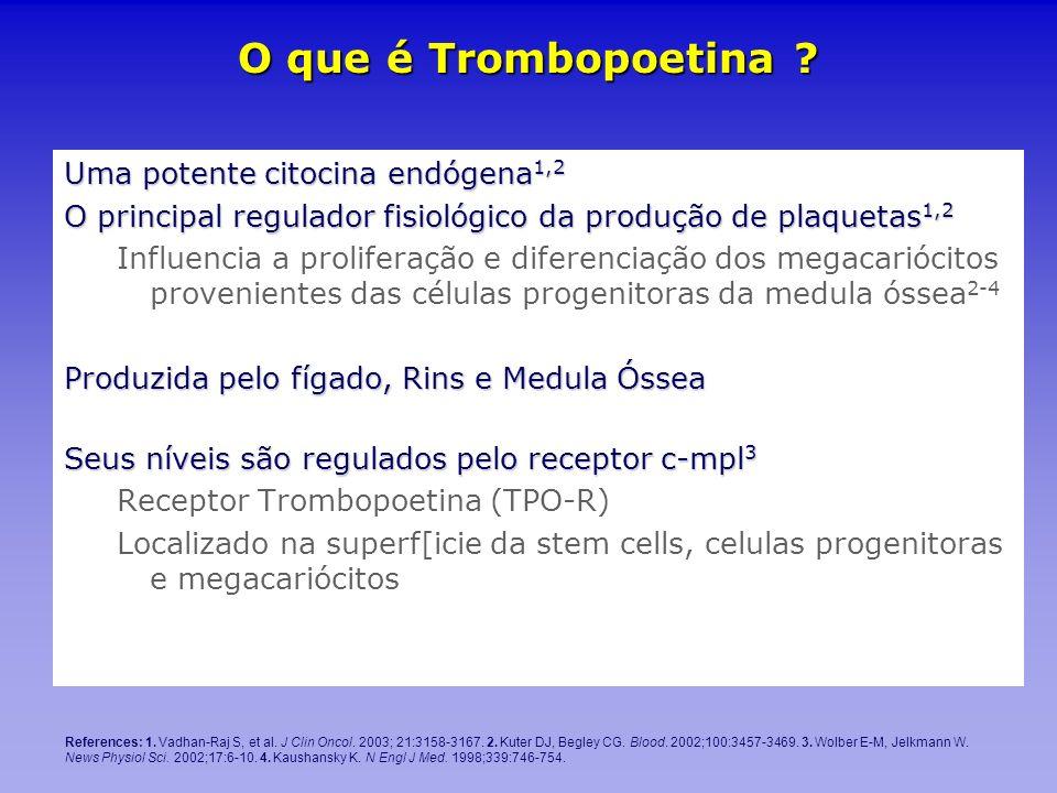 O que é Trombopoetina Uma potente citocina endógena1,2