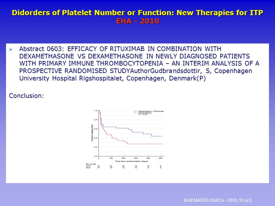 Didorders of Platelet Number or Function: New Therapies for ITP EHA - 2010