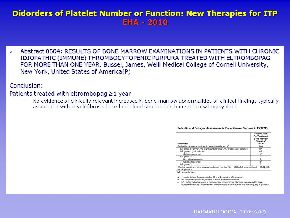 Didorders of Platelet Number or Function: New Therapies for ITP EHA
