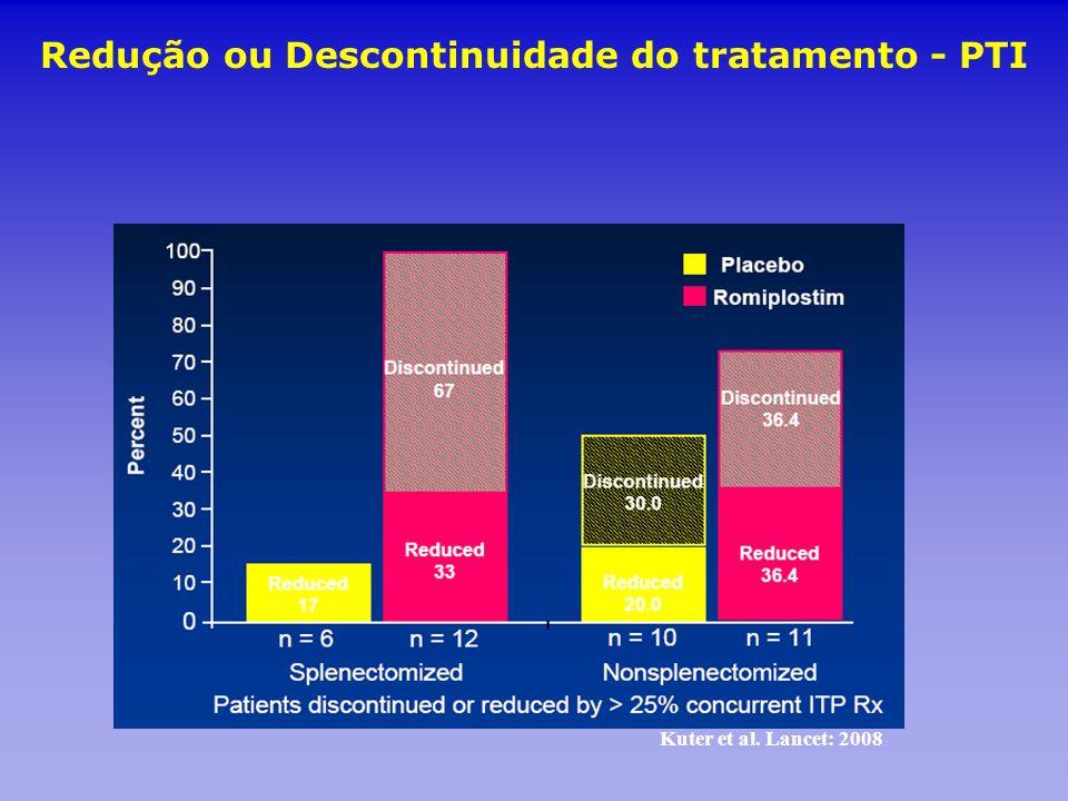 Redução ou Descontinuidade do tratamento - PTI