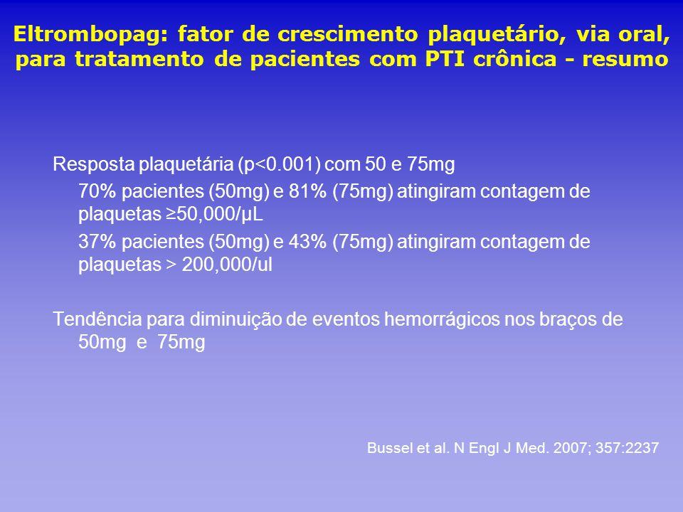 Eltrombopag: fator de crescimento plaquetário, via oral, para tratamento de pacientes com PTI crônica - resumo