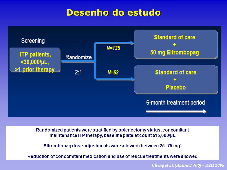 Desenho do estudo Randomized patients were stratified by splenectomy status, concomitant.