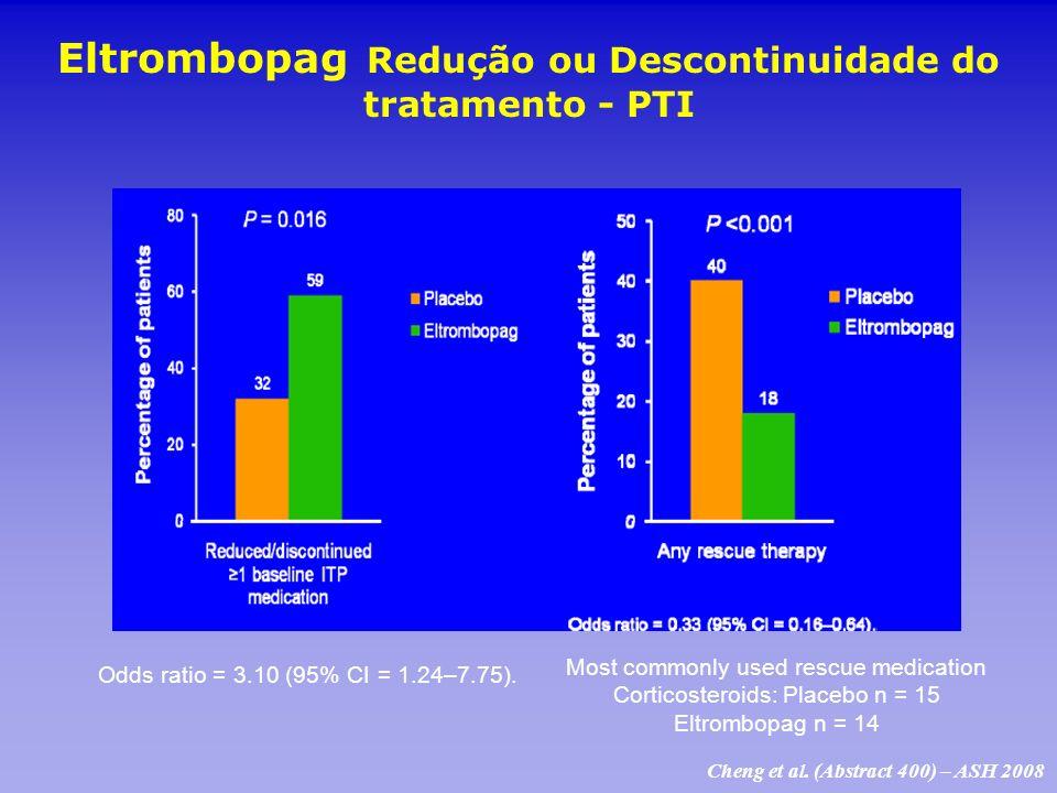 Eltrombopag Redução ou Descontinuidade do tratamento - PTI