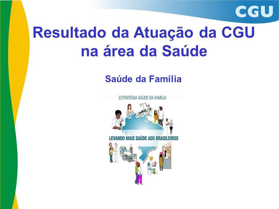 Resultado da Atuação da CGU na área da Saúde