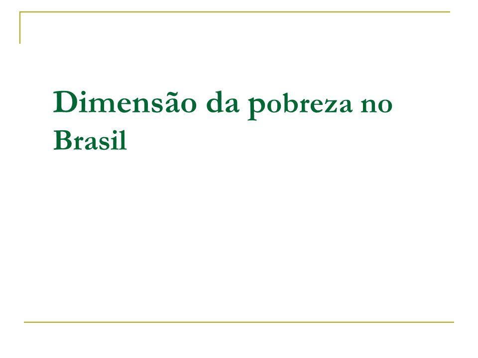 Dimensão da pobreza no Brasil