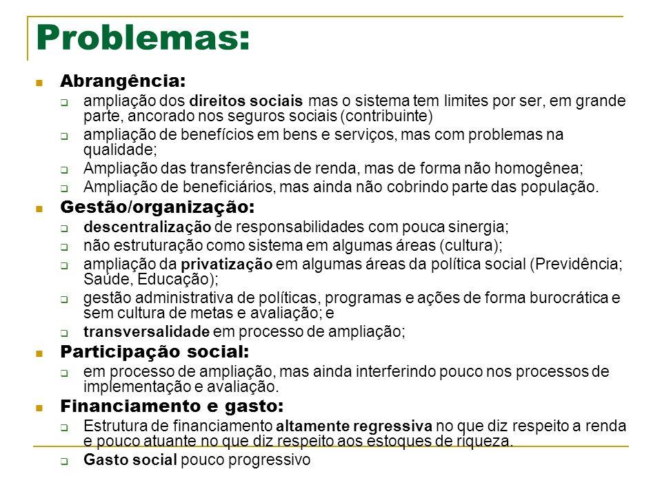 Problemas: Abrangência: Gestão/organização: Participação social: