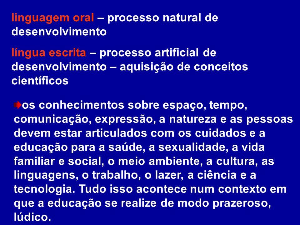 linguagem oral – processo natural de desenvolvimento
