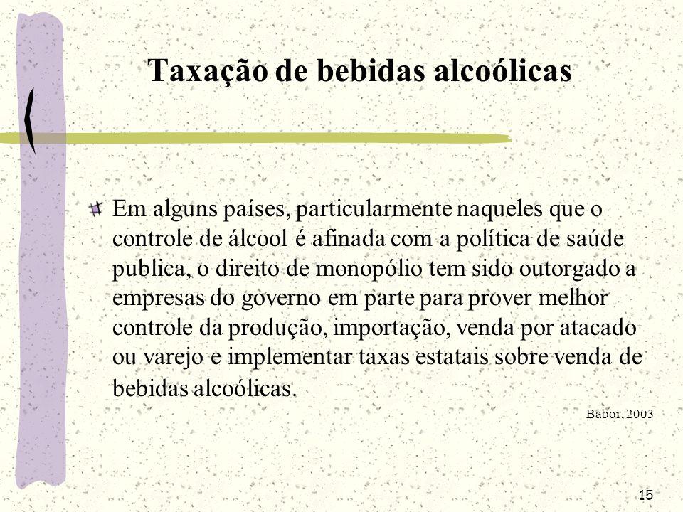Taxação de bebidas alcoólicas