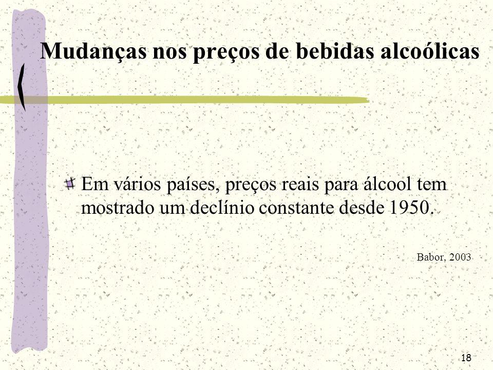 Mudanças nos preços de bebidas alcoólicas