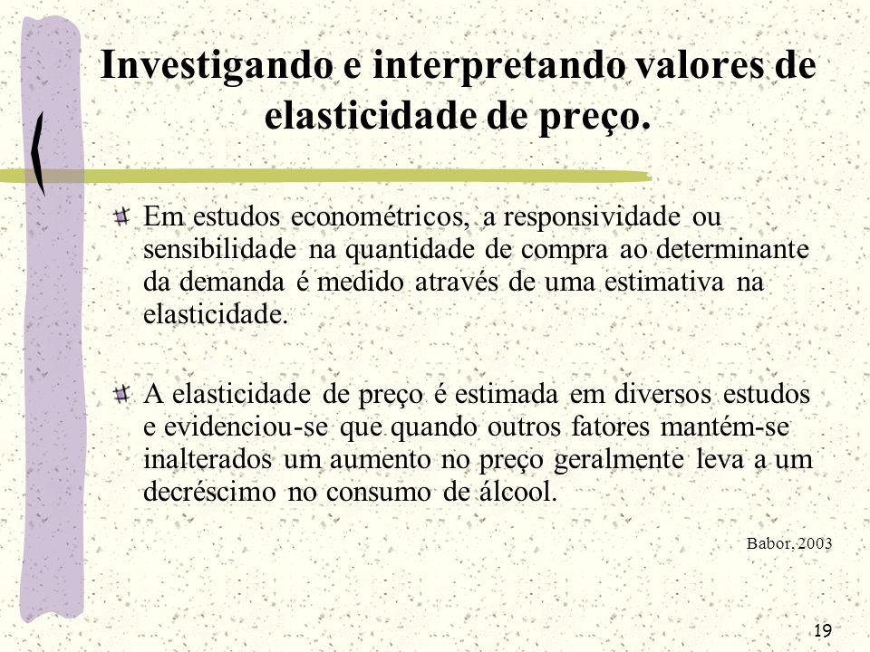Investigando e interpretando valores de elasticidade de preço.