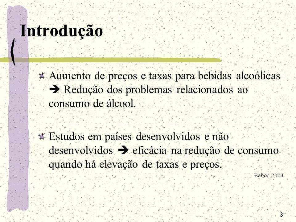 Introdução Aumento de preços e taxas para bebidas alcoólicas  Redução dos problemas relacionados ao consumo de álcool.