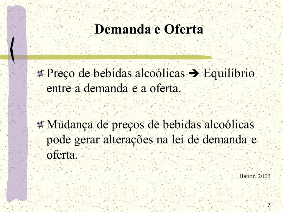 Demanda e Oferta Preço de bebidas alcoólicas  Equilíbrio entre a demanda e a oferta.