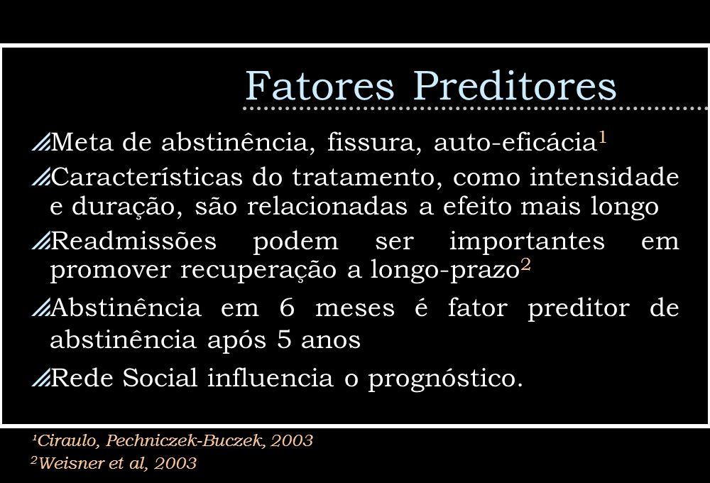Fatores Preditores Meta de abstinência, fissura, auto-eficácia1