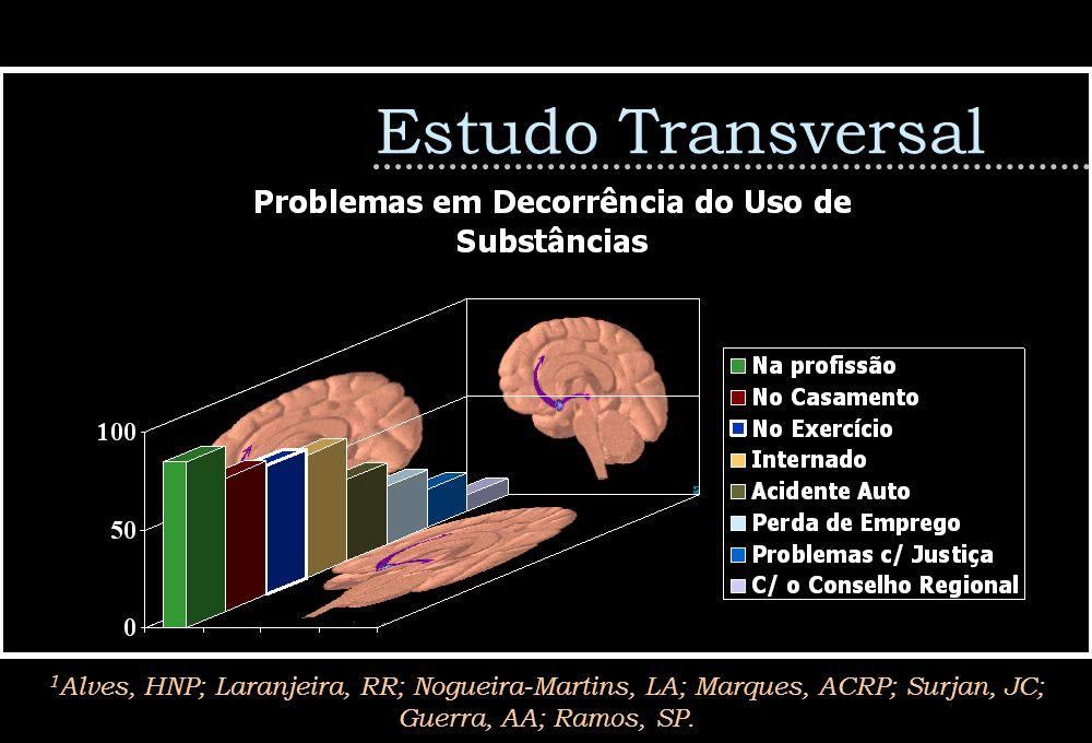 Estudo Transversal 1Alves, HNP; Laranjeira, RR; Nogueira-Martins, LA; Marques, ACRP; Surjan, JC; Guerra, AA; Ramos, SP.