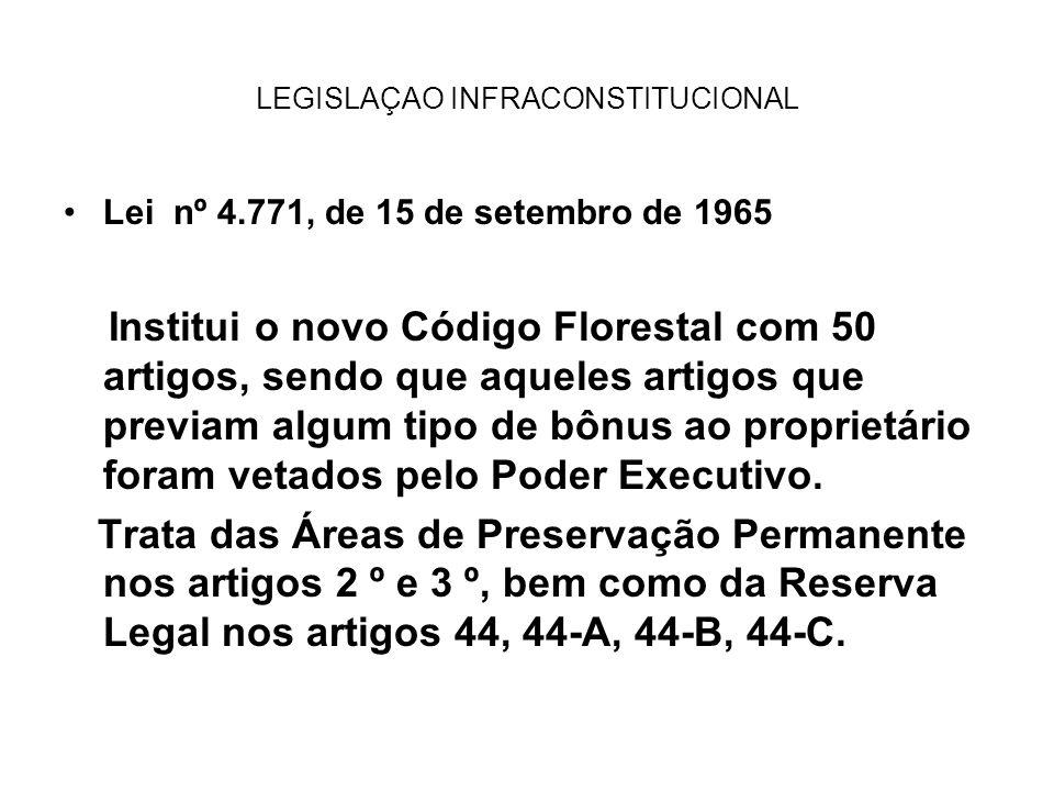 LEGISLAÇAO INFRACONSTITUCIONAL
