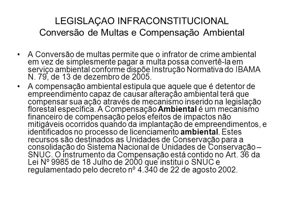 LEGISLAÇAO INFRACONSTITUCIONAL Conversão de Multas e Compensação Ambiental