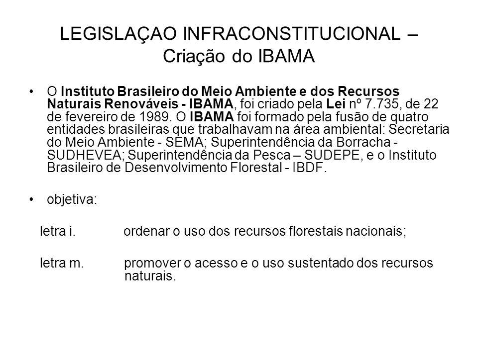 LEGISLAÇAO INFRACONSTITUCIONAL – Criação do IBAMA