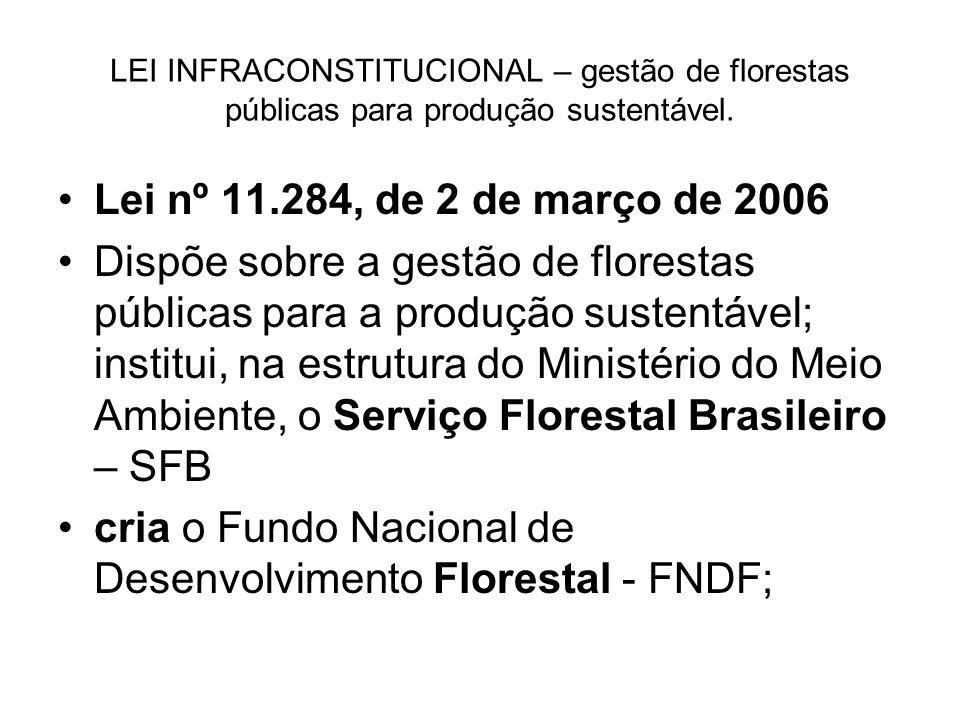 cria o Fundo Nacional de Desenvolvimento Florestal - FNDF;
