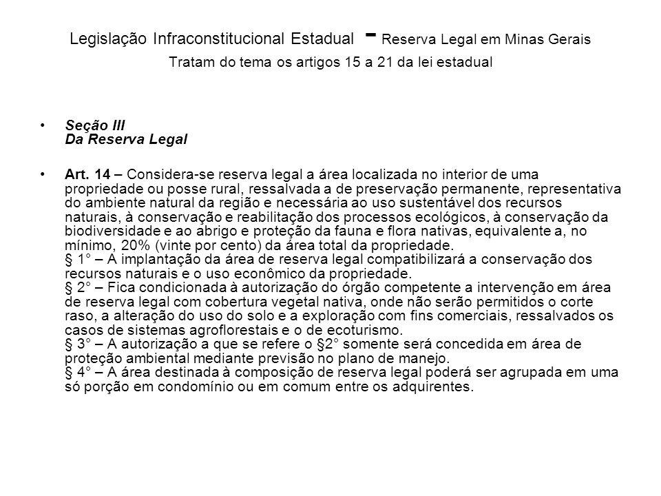 Legislação Infraconstitucional Estadual - Reserva Legal em Minas Gerais Tratam do tema os artigos 15 a 21 da lei estadual