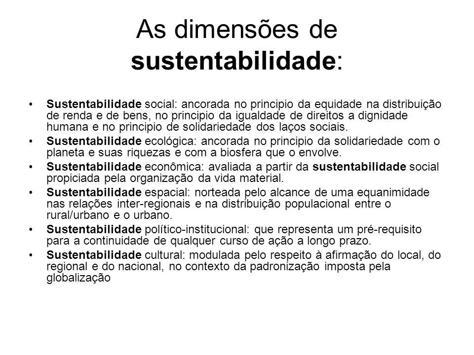 As dimensões de sustentabilidade:
