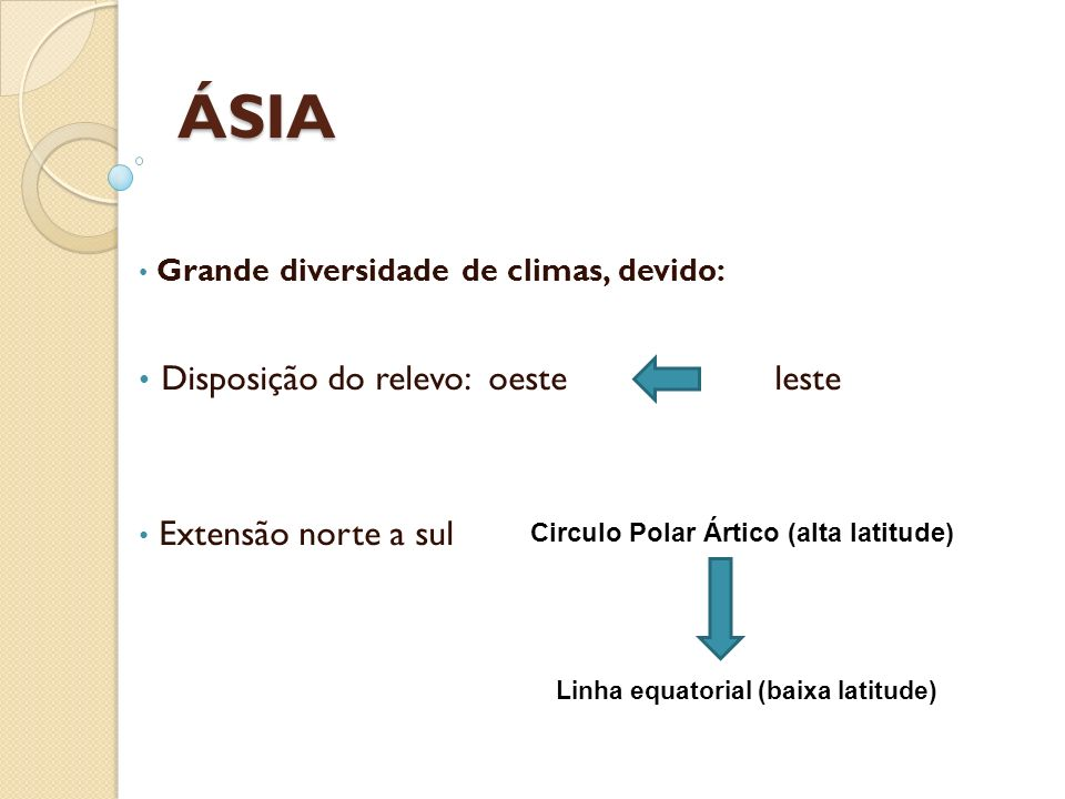 Circulo Polar Ártico (alta latitude) Linha equatorial (baixa latitude)