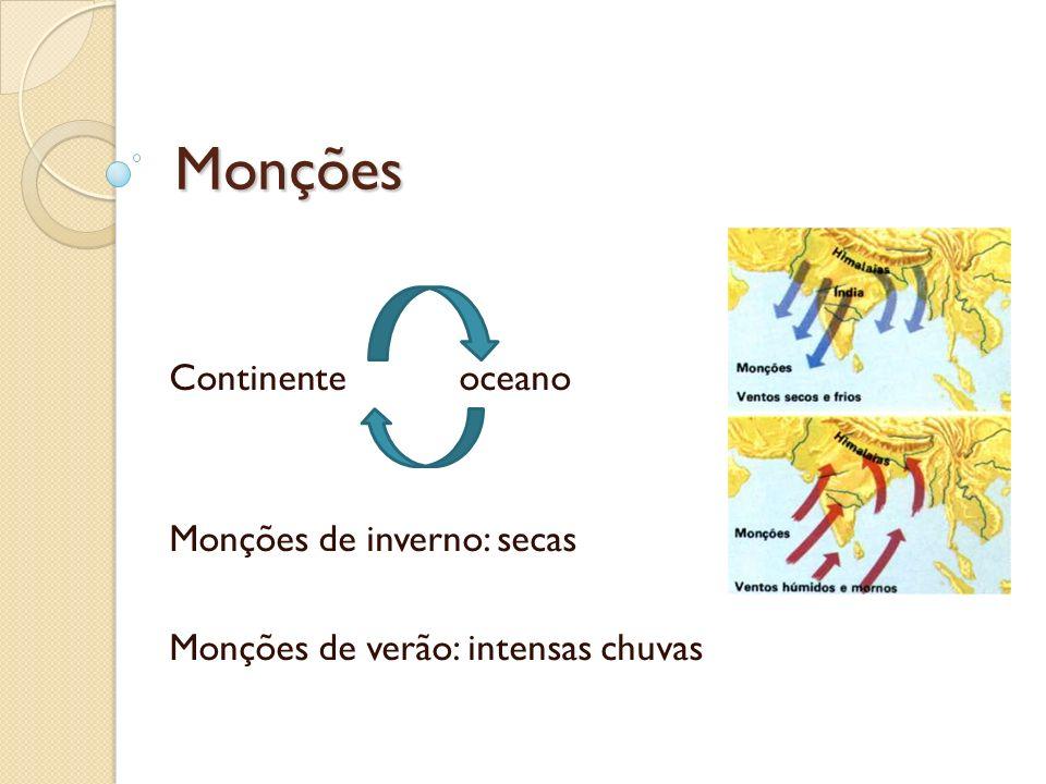Monções Continente oceano Monções de inverno: secas