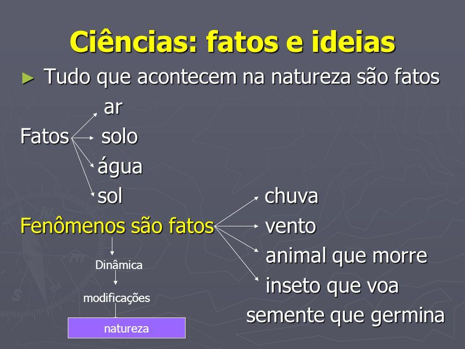 Ciências: fatos e ideias