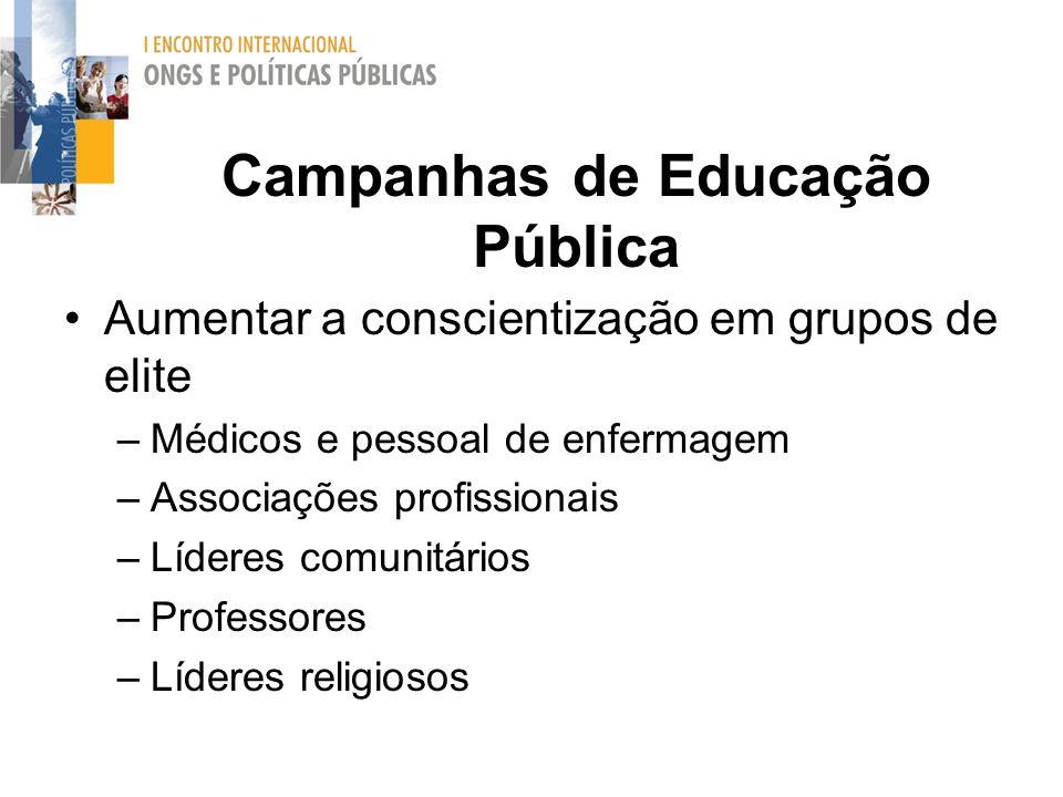 Campanhas de Educação Pública