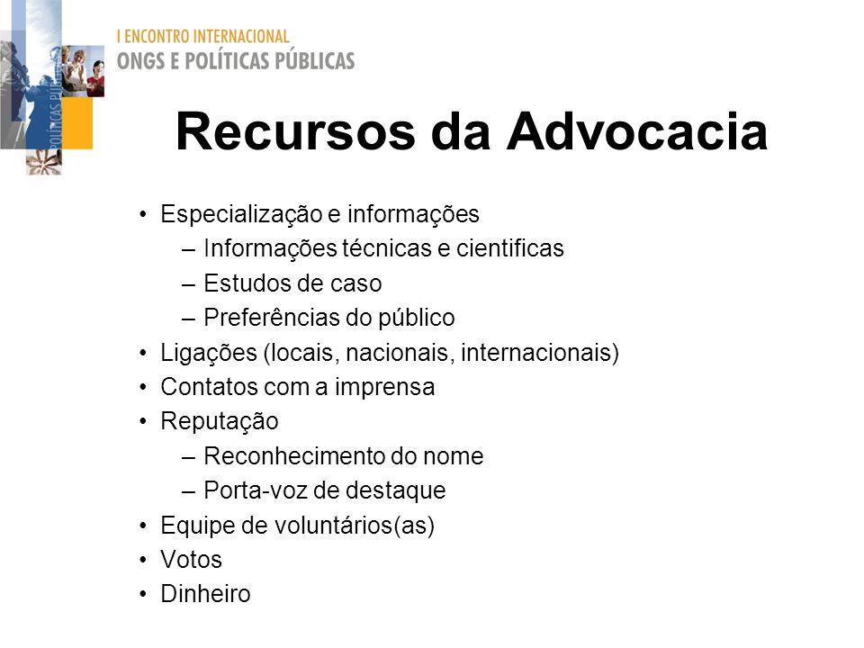 Recursos da Advocacia Especialização e informações