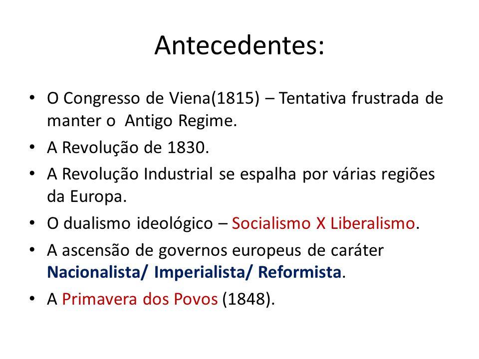 Antecedentes: O Congresso de Viena(1815) – Tentativa frustrada de manter o Antigo Regime. A Revolução de 1830.