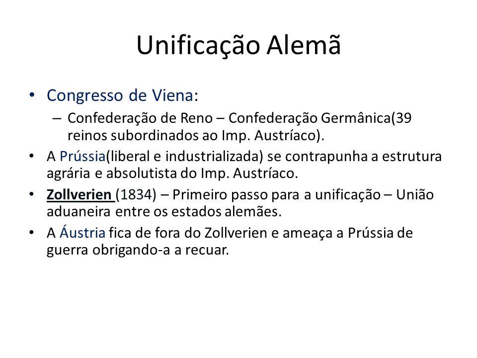 Unificação Alemã Congresso de Viena: