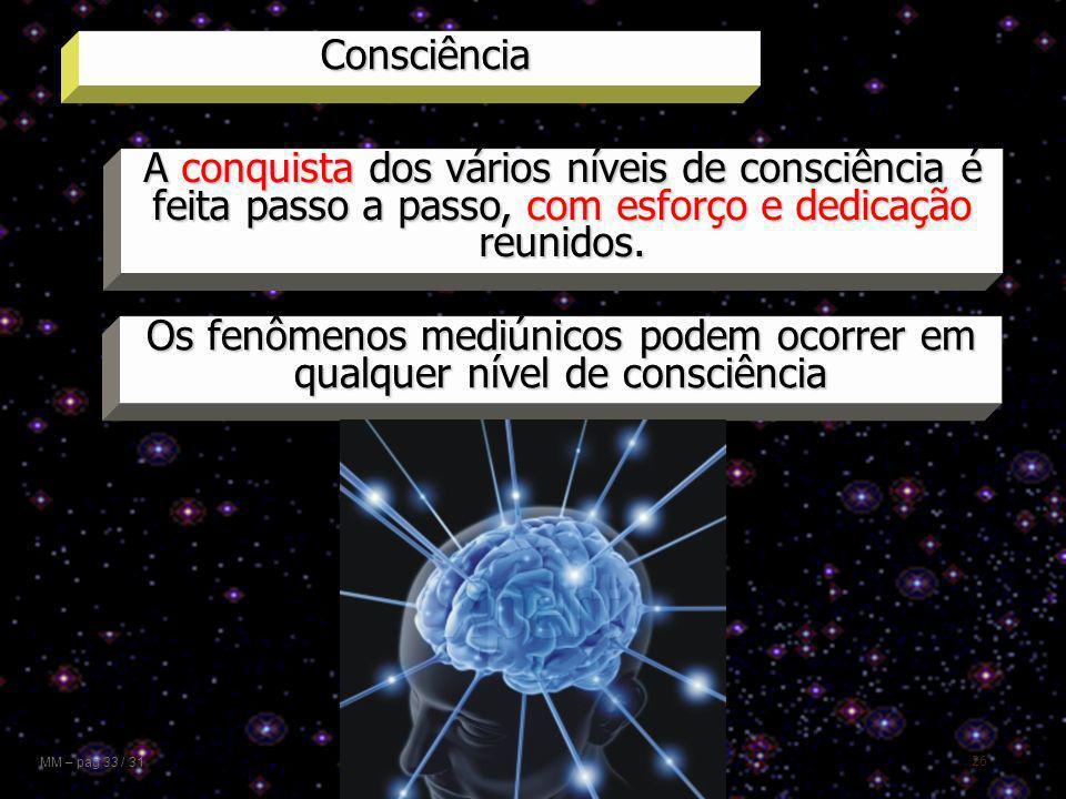 Os fenômenos mediúnicos podem ocorrer em qualquer nível de consciência