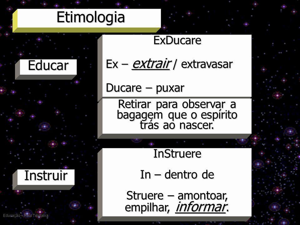 Etimologia Educar Instruir ExDucare Ex – extrair / extravasar
