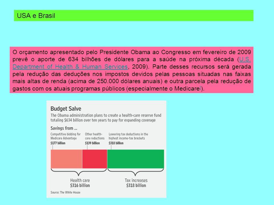 USA e Brasil