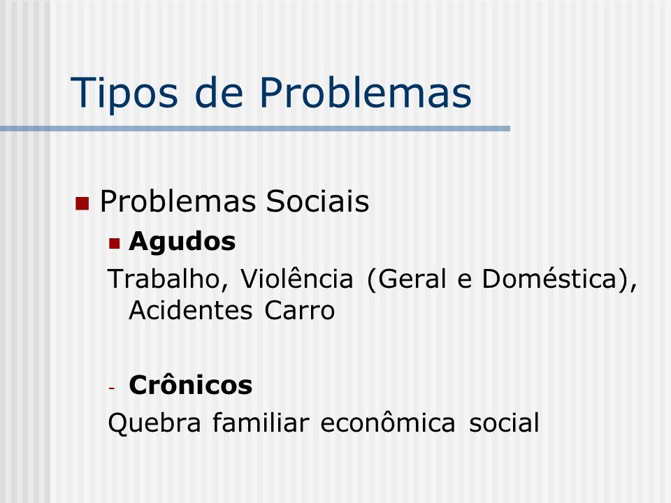 Tipos de Problemas Problemas Sociais Agudos