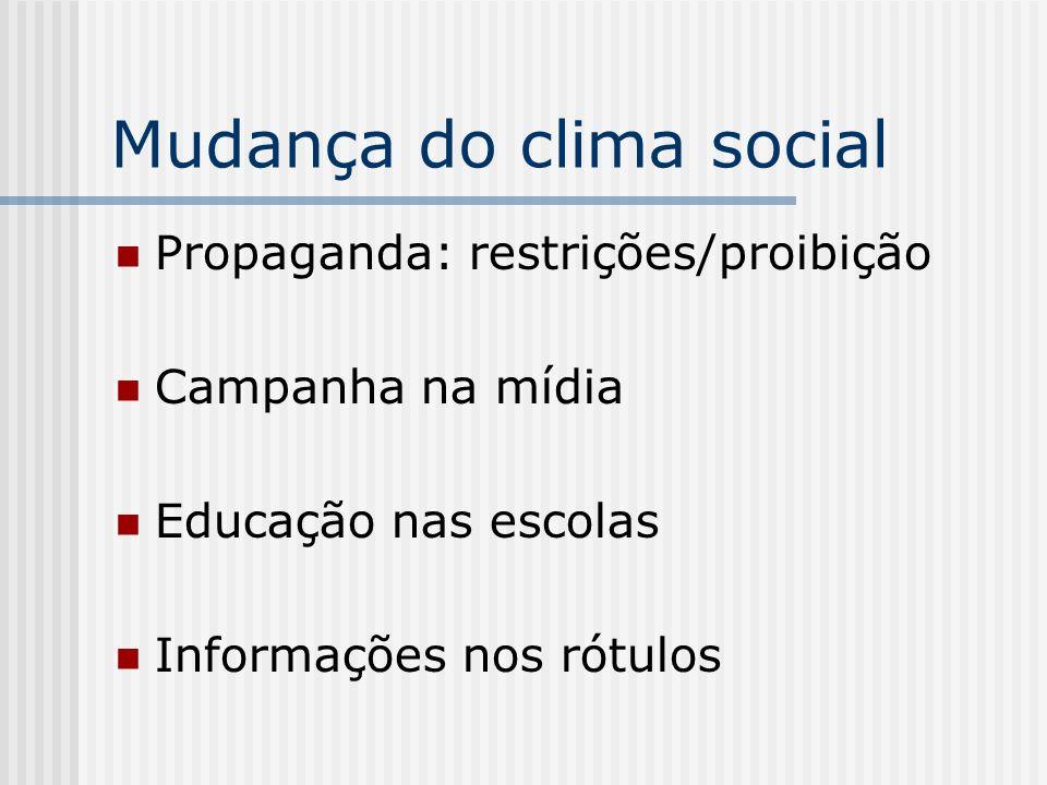Mudança do clima social