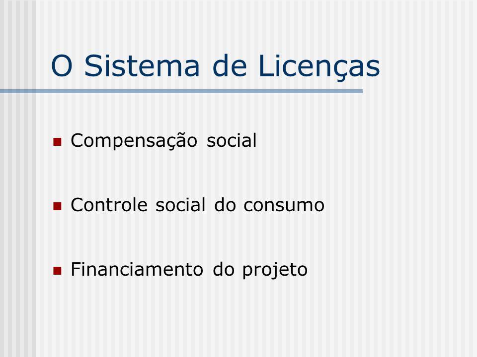 O Sistema de Licenças Compensação social Controle social do consumo