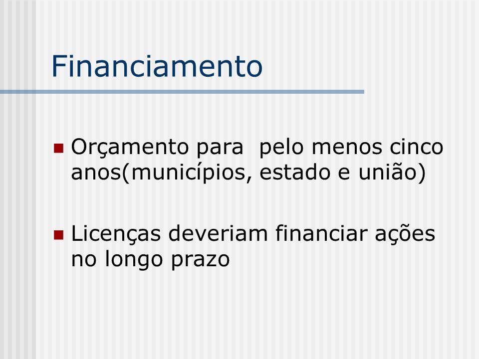 Financiamento Orçamento para pelo menos cinco anos(municípios, estado e união) Licenças deveriam financiar ações no longo prazo.