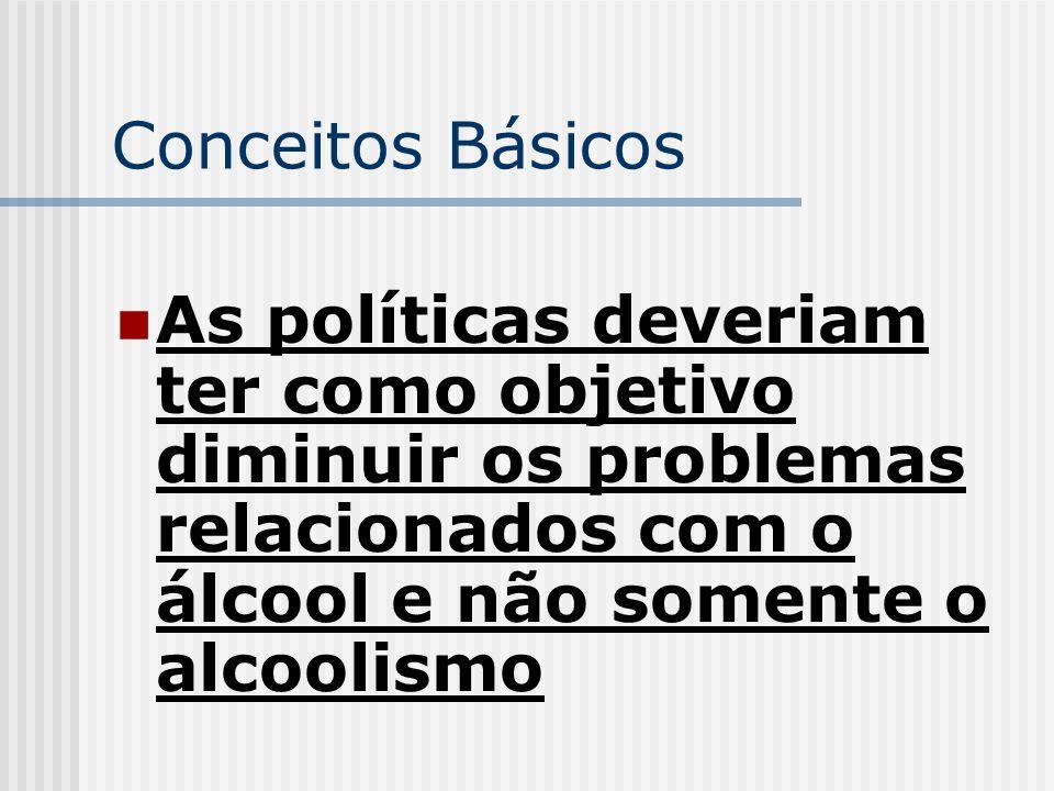 Conceitos Básicos As políticas deveriam ter como objetivo diminuir os problemas relacionados com o álcool e não somente o alcoolismo.