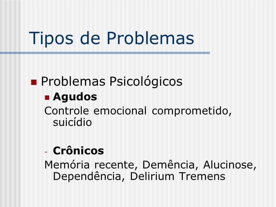 Tipos de Problemas Problemas Psicológicos Agudos