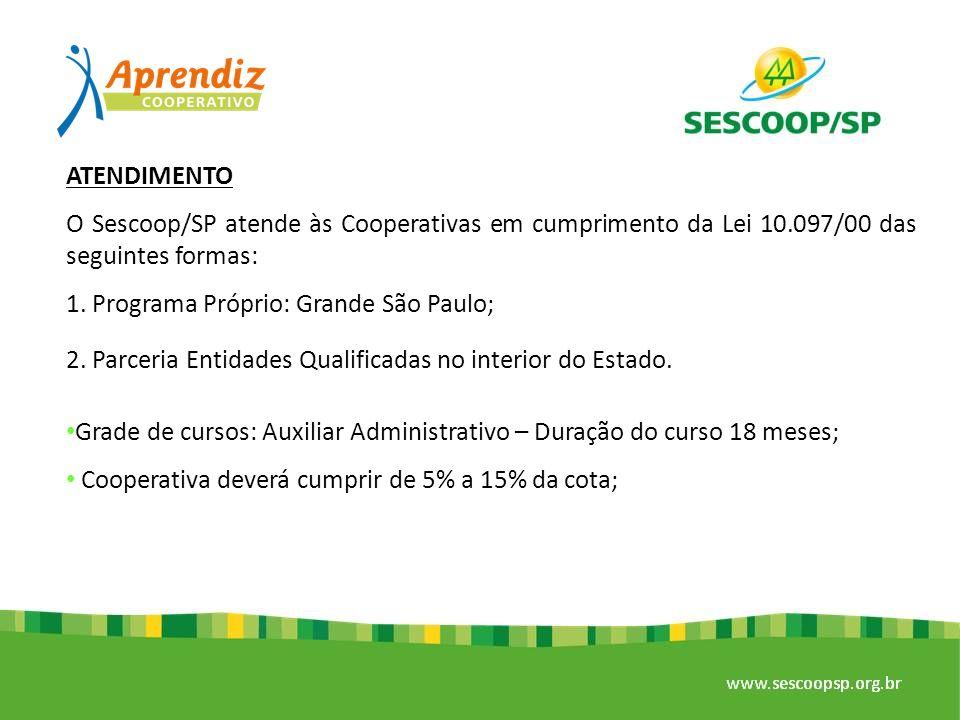 ATENDIMENTO O Sescoop/SP atende às Cooperativas em cumprimento da Lei 10.097/00 das seguintes formas: