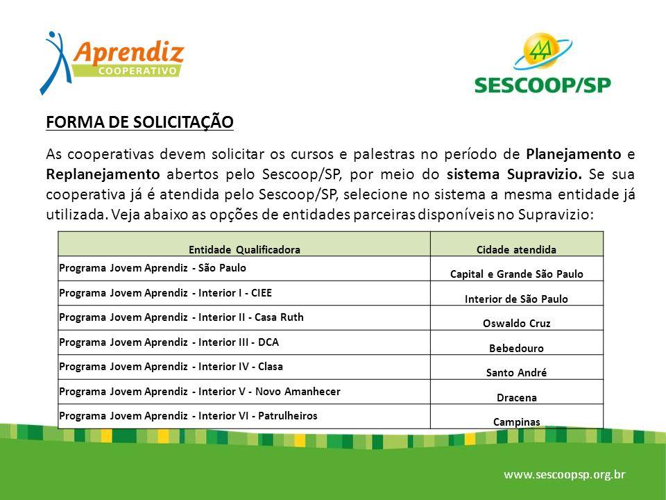 Entidade Qualificadora Capital e Grande São Paulo