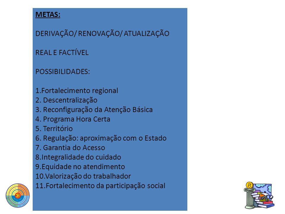 METAS: DERIVAÇÃO/ RENOVAÇÃO/ ATUALIZAÇÃO. REAL E FACTÍVEL. POSSIBILIDADES: Fortalecimento regional.