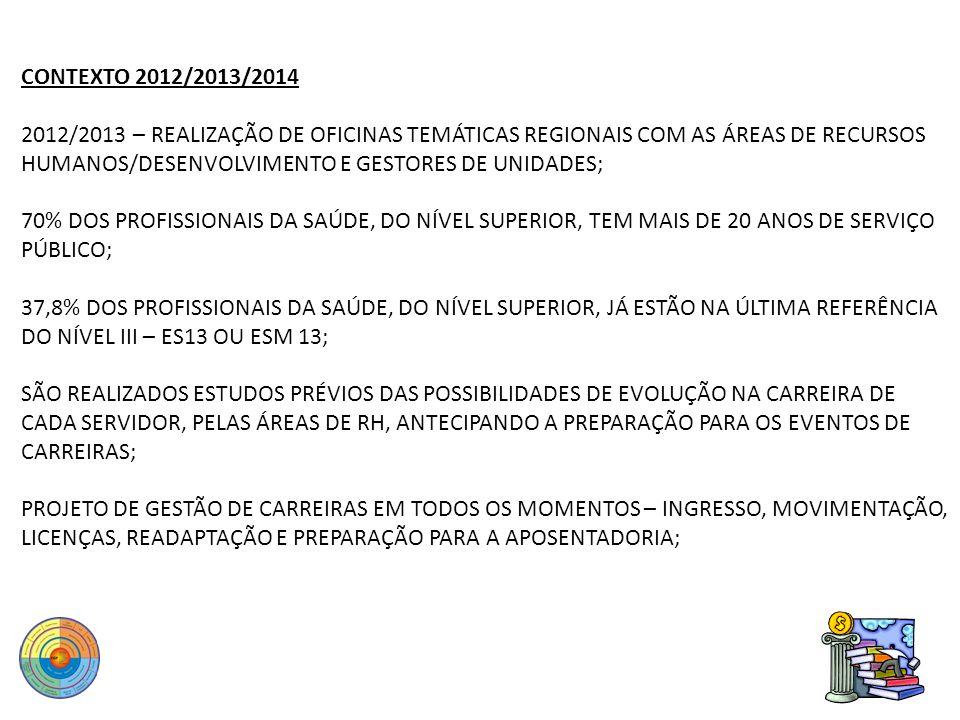 CONTEXTO 2012/2013/2014