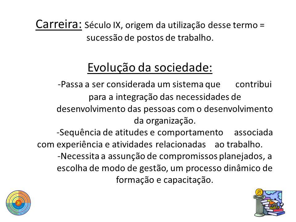 Carreira: Século IX, origem da utilização desse termo = sucessão de postos de trabalho.