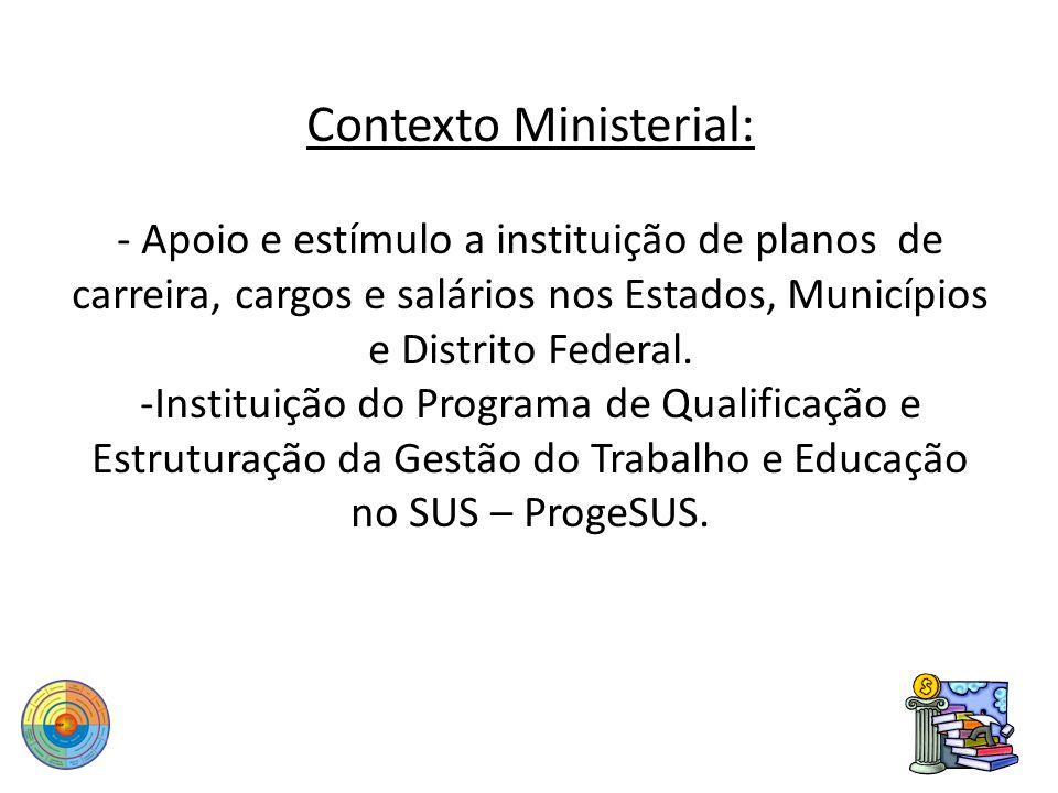 Contexto Ministerial: - Apoio e estímulo a instituição de planos de carreira, cargos e salários nos Estados, Municípios e Distrito Federal.